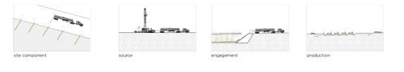 07 Helgerson_operational diagrams-productive flowback