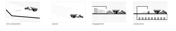 11 Helgerson_operational diagrams-grain exchange