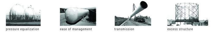 druding_3-5_tankdiagrams