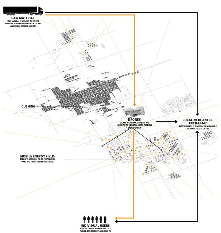 PROPOSED SITE CONDITION